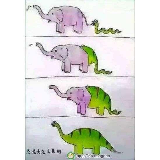 Origem dos dinossauros