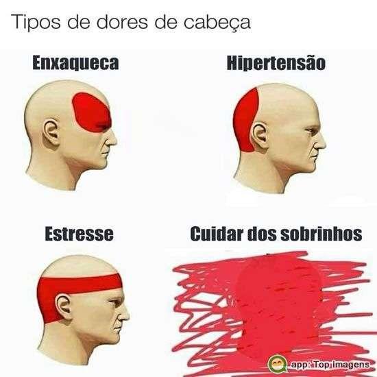 Tipos de dores de cabeça