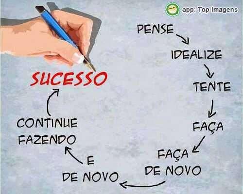 Segredo do sucesso